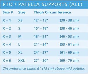 PTO size