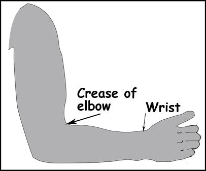 arm length for IROM