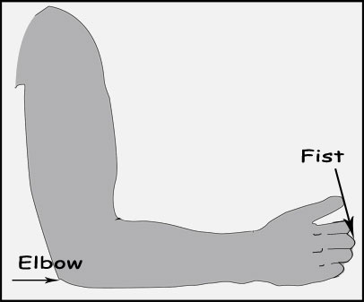 arm length for DJO easy on sling