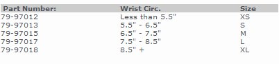 CTS wrist brace