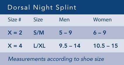 Breg Dorsal Night Splint