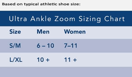 Breg Ultra Zoom Ankle Brace