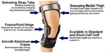 donjoy armor knee brace with fourcepoint hinge features