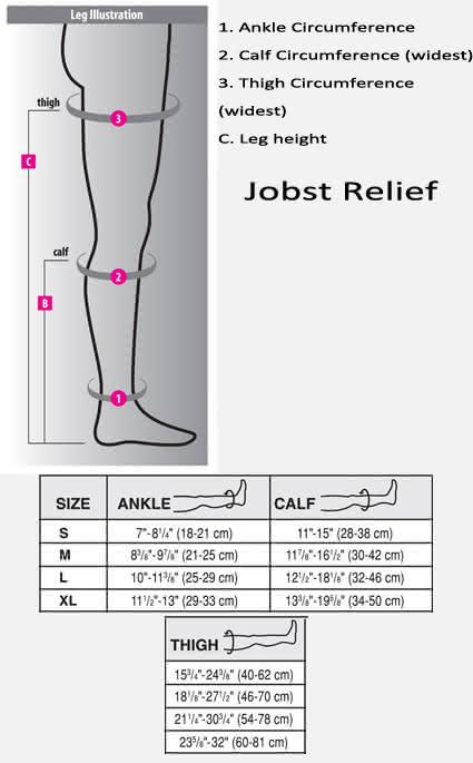 jobst relief