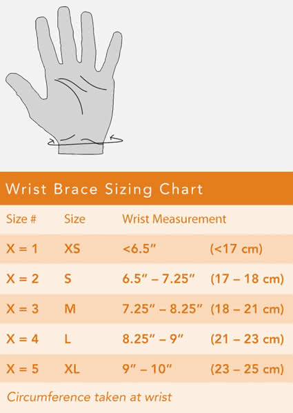 Breg Wrist Splint With Thumb Spica