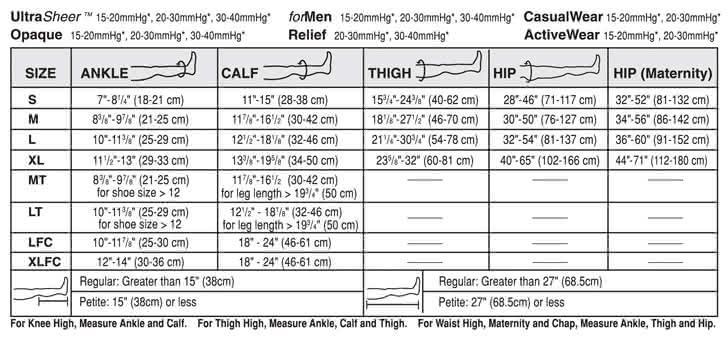 Jobst size chart dme direct