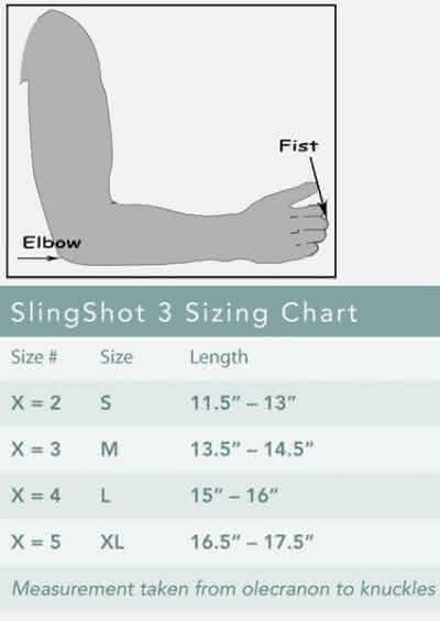 Breg Slingshot 3 Shoulder Brace Sizing