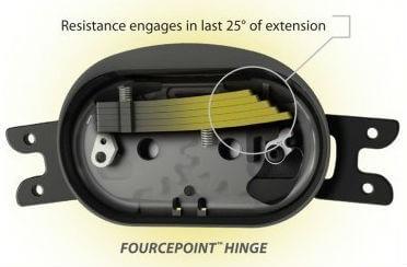 Donjoy Armor Fourcepoint Knee Brace Hinge
