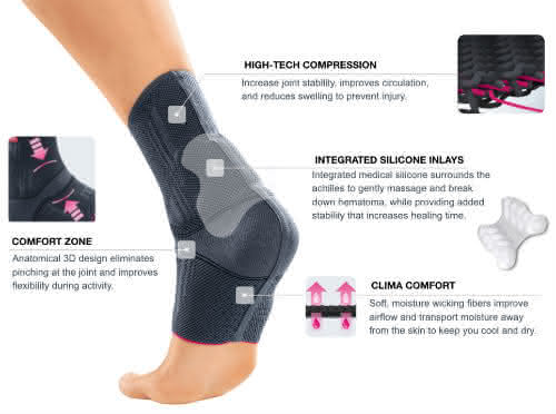 Medi Achimed Achilles Support Details