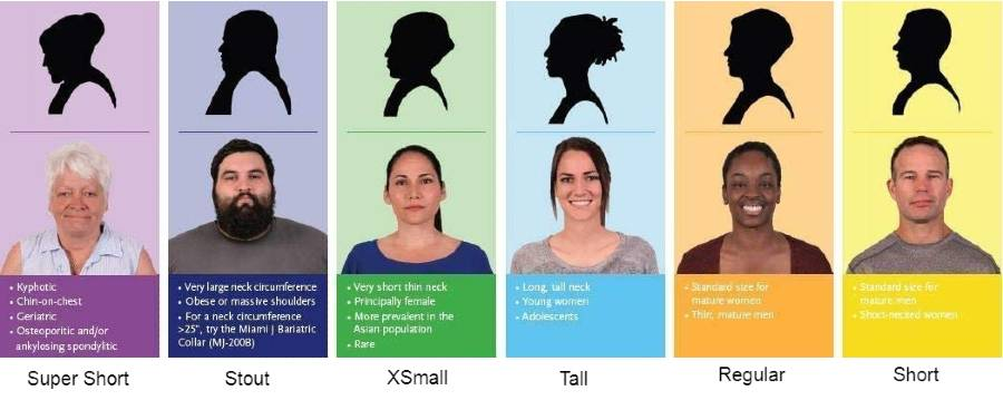 Procare XTEND 174 Cervical Collar size