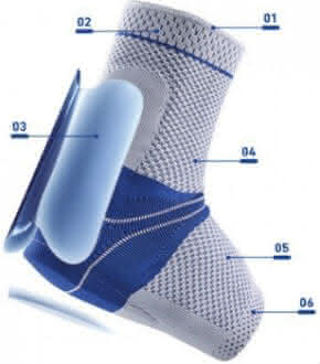 bauerfeind achillotrain achilles tendon support specifications