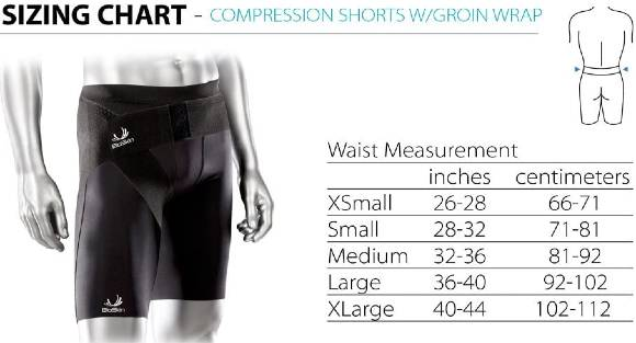 Bioskin Compression Shorts With Groin Wrap Sizing