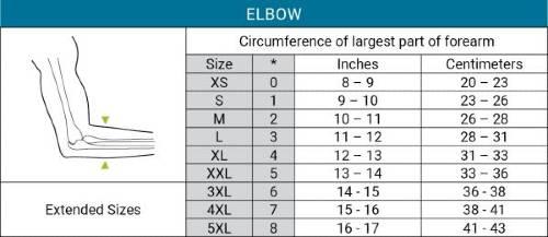 Bioskin Tennis Elbow Band sizing