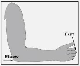 Medspec Shoulder Immobilizer sizing