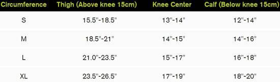 Donjoy Performance Bionic Fullstop Knee Brace sizing