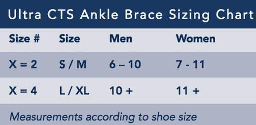 Breg Ultra CTS Ankle Brace